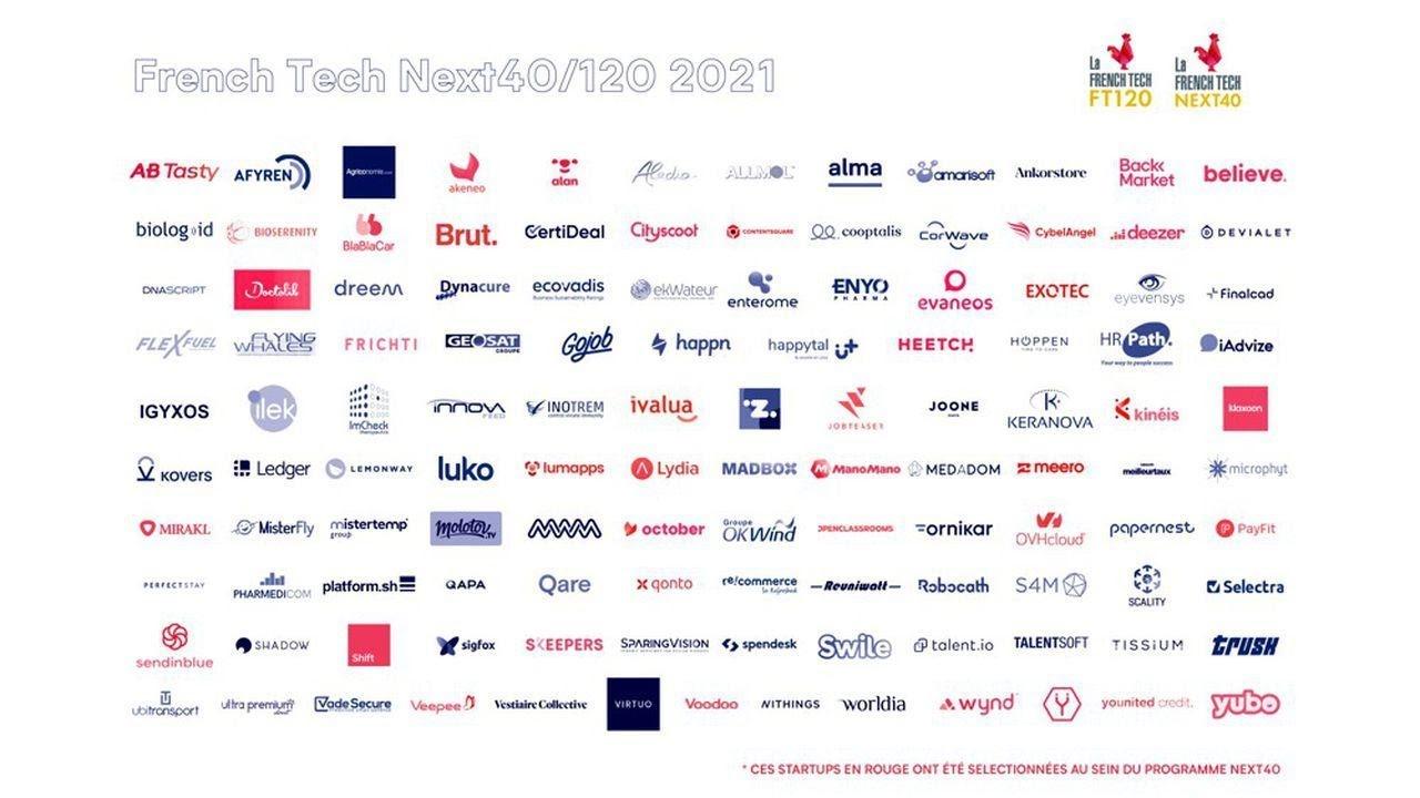 Entreprises French tech Next 40