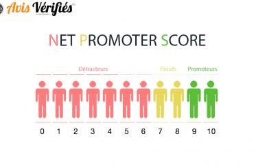 nps-net-promoter-score-avis-verifies