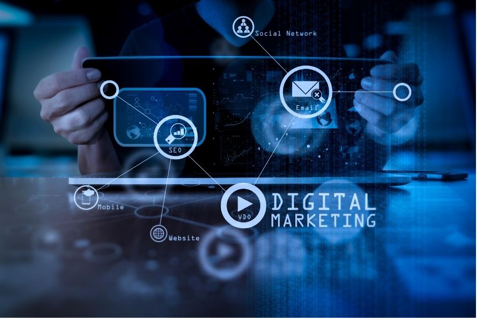 Acronymes Digital Marketing